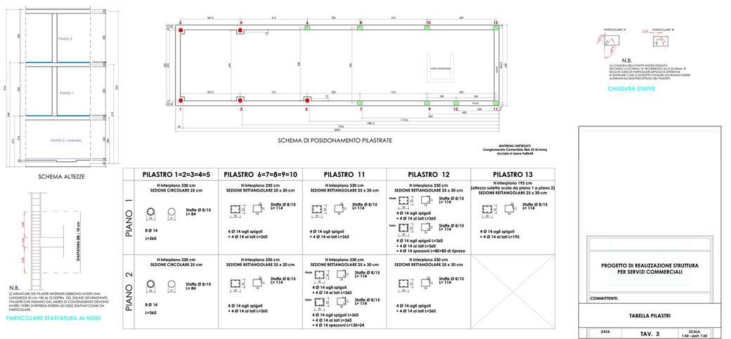 Esempio di progettazione strutturale - Stralcio progetto strutture edificio terziario - Tabella pilastri
