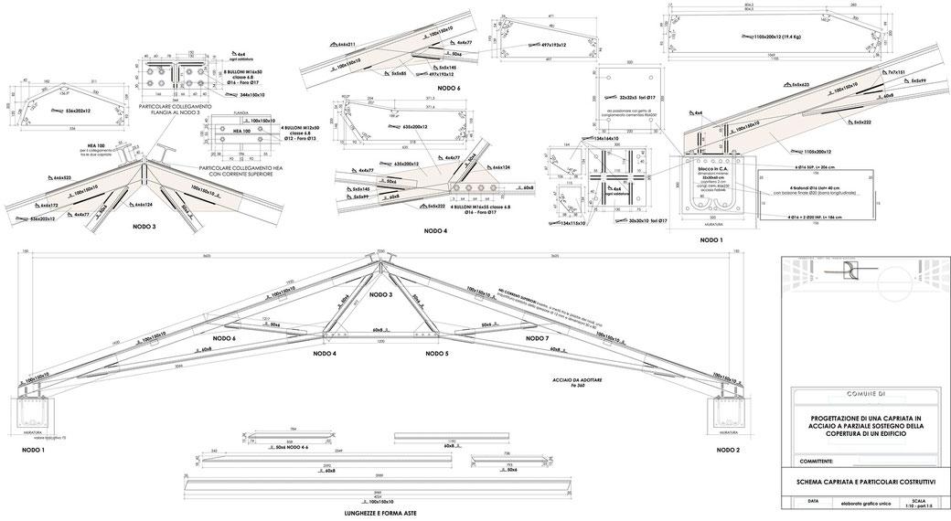 Esempio di progettazione strutturale - Carpenteria acciaio in edificio esistente (capriata metallica)