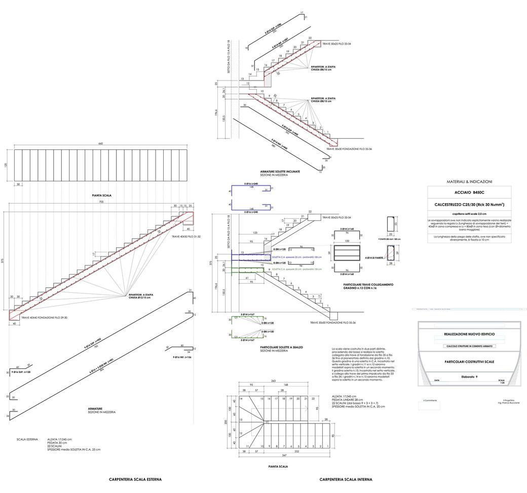 Esempio di progettazione strutturale - Stralcio progetto strutture di un edificio - Scale