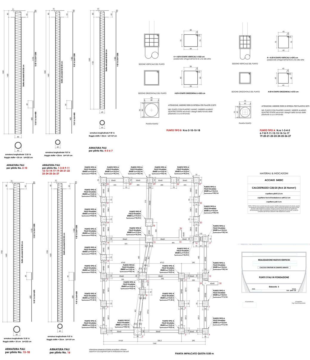 Esempio di progettazione strutturale - Stralcio progetto strutture di un edificio - Fondazioni 1
