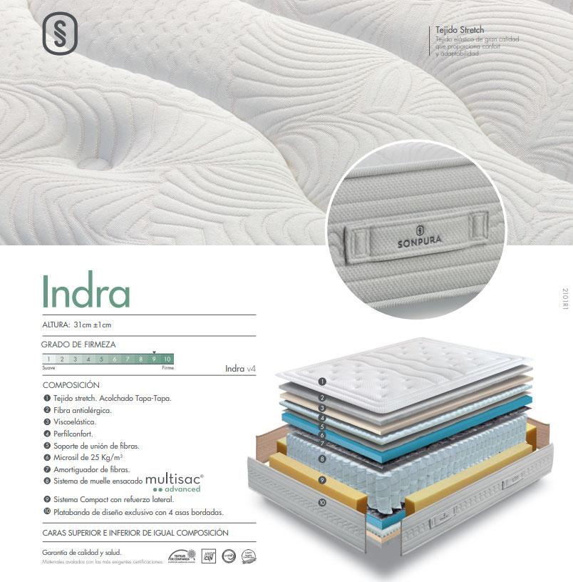 composicion de los colchones sonpura INDRA