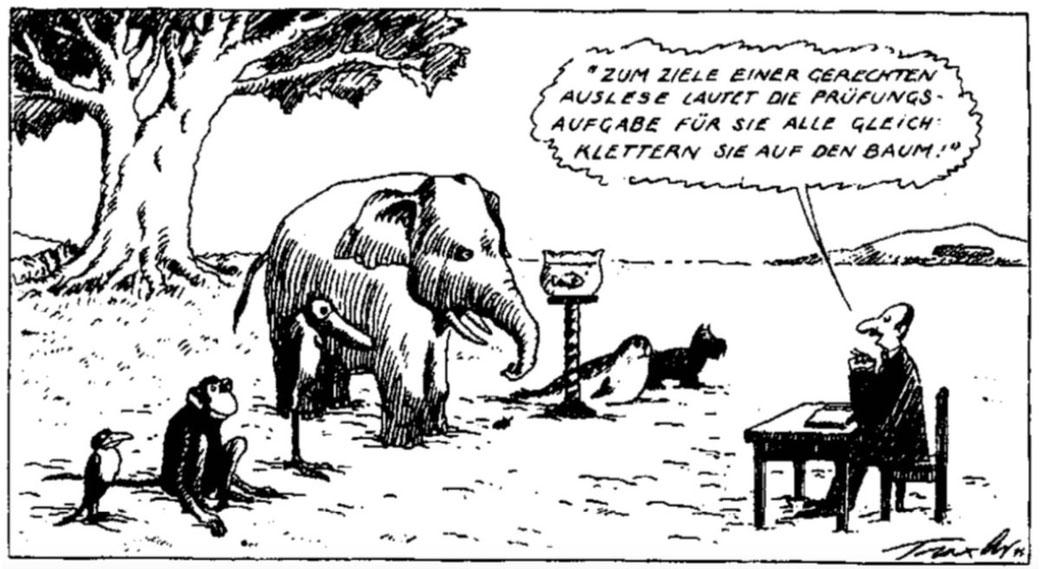 Autor: Hans Traxler (*1929), Quelle: betrifft : erziehung, Juli-Heft 1975