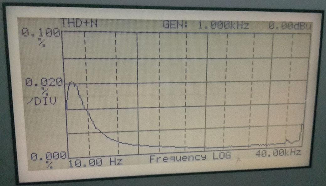 THD und NOISE des neu entwickelten MD 188 (im Original T 188).