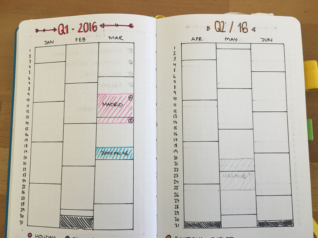 So startest du dein Bullet Journal - felicity DIY-Blog