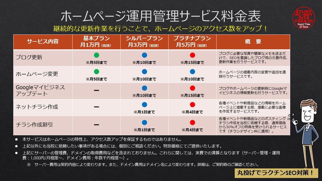 ホームページ運用管理サービス料金表