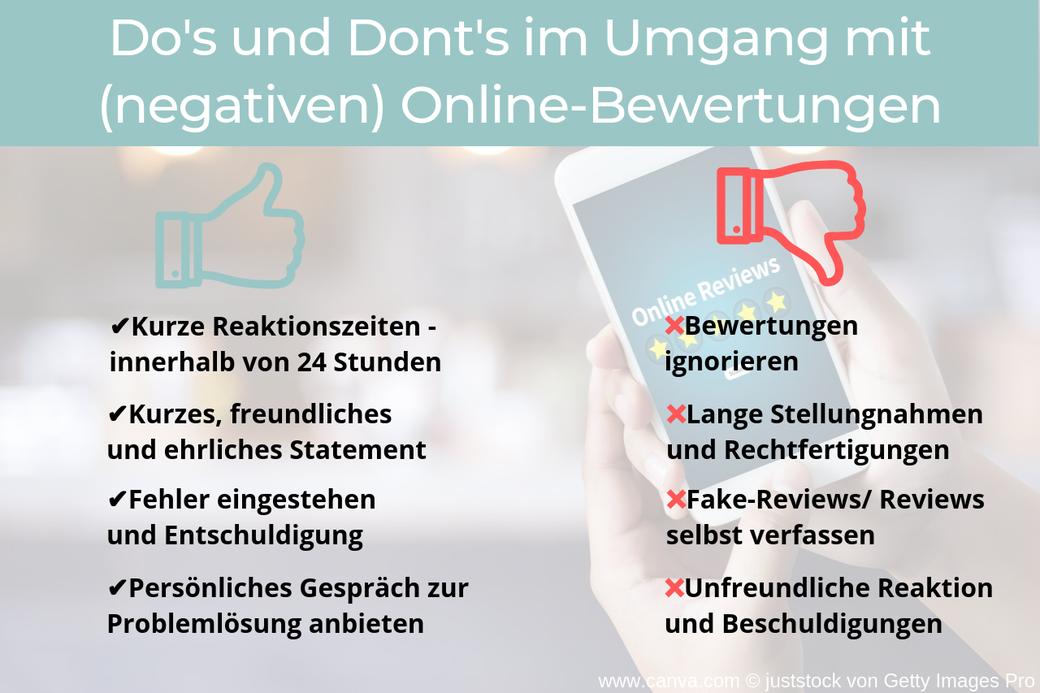 Online-Bewertungen, Online-Kundenbewertungen, digitales Empfehlungsmarketing