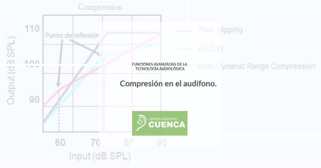 Función de compresión en el audífono. Diremos que compresión es ajustar la salida amplificada del audífono al rango dinámico del paciente.