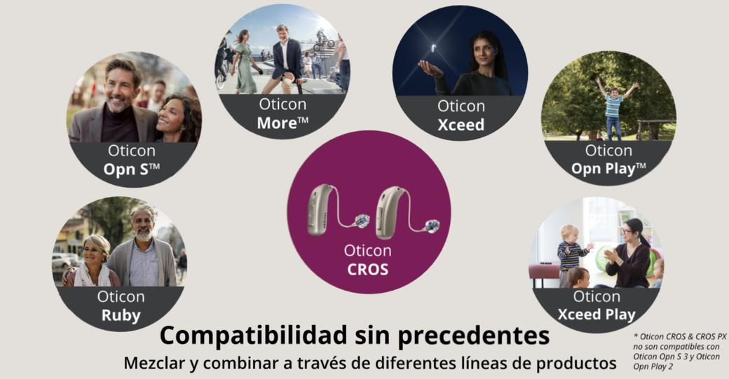 Compatibilidades del nuevo Oticon Cros PX, Centro Auditivo Cuenca, Valencia.