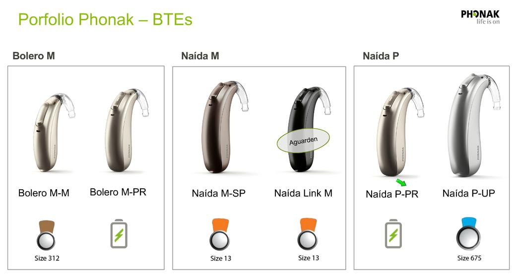 Gama de audífonos BTEs de Phonak.