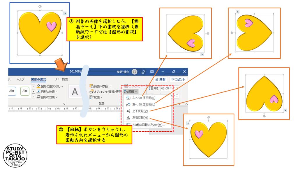 まず、対象となる図形を選択したら、【描画ツール】下の書式(最新版ワードでは【図形の書式】)を選択します。  タブが切り替わったら、【回転】ボタンをクリックし、表示されたメニューから図形の回転・反転方向を選択すれば作業は完了です。