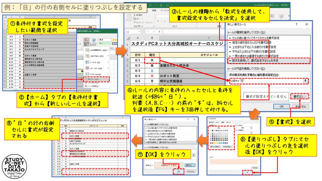 で、そこでセルの書式を設定し【OK】をクリック。再び条件付き書式のダイアログボックスが表示されるので、ここも【OK】をクリックすれば操作は完了です。