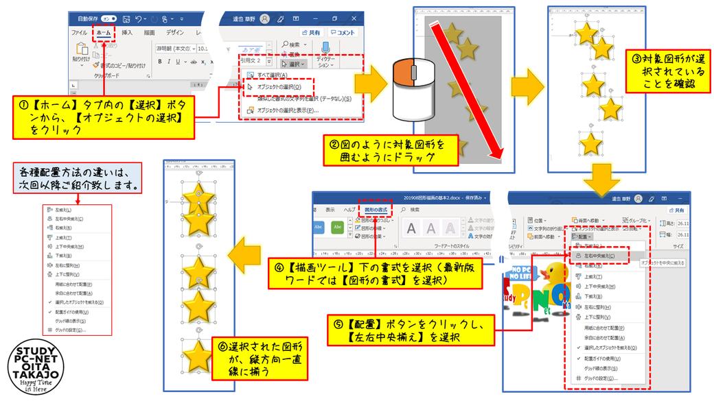 まず、複数の図形を簡単に選択するため、【ホーム】タブ内の【選択】ボタンから、【オブジェクトの選択】をクリックします。  するとマウスカーソルが矢印の形に変わるので、その状態で対象図形を囲むようにドラッグします。  対象となる図形が選択されていることを確認したら、【描画ツール】下の【書式】タブを選択(最新版ワードでは【図形の書式】タブを選択)し、【配置】ボタンの中から【左右中央揃え】を選択すれば作業は完了です。