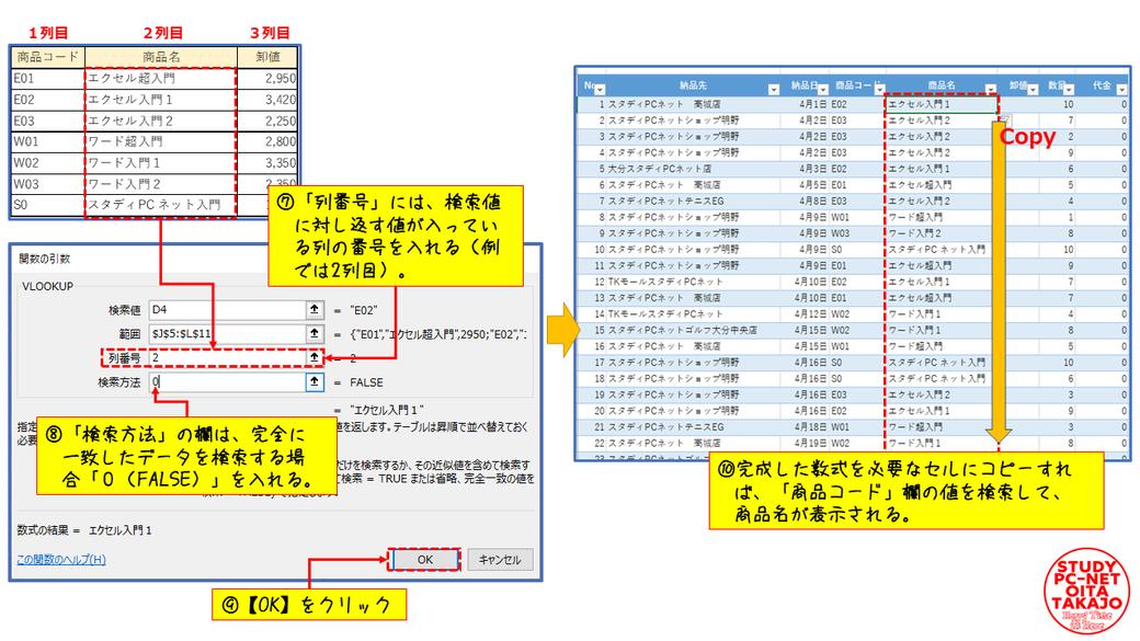 エクセルのVLOOKUP関数を使って業務効率をアップしよう②スライド2