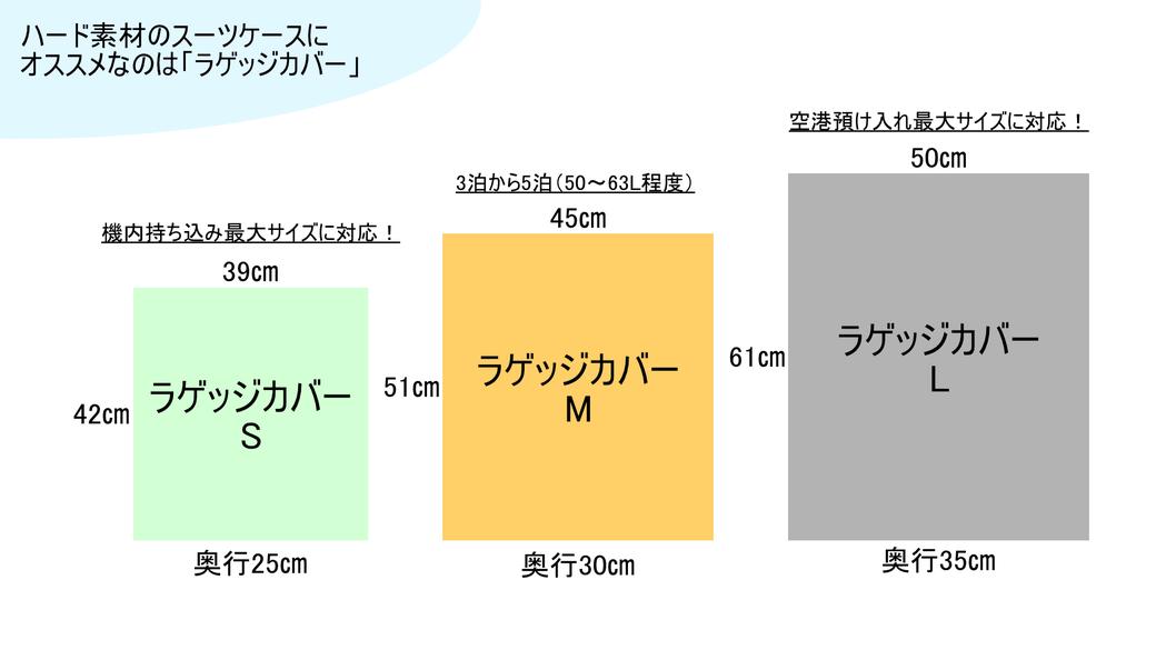 ラゲッジカバー大きさ比較表