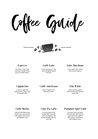 POSTER / COFFEE GUIDE