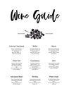 POSTER / WINE GUIDE