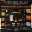 Metrisches System