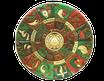 Solar-Horoskop