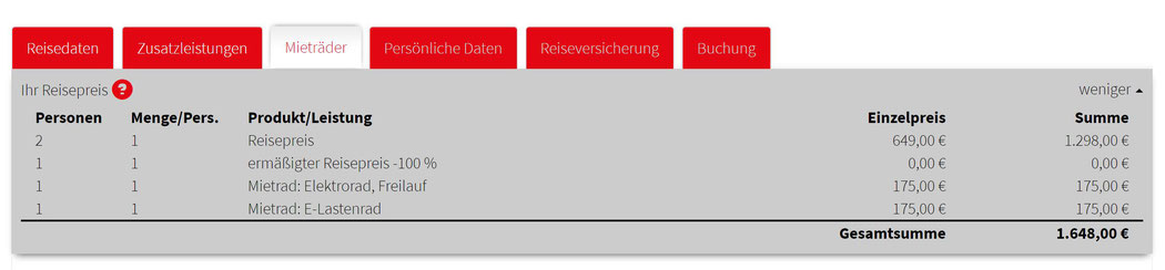 Kosten der Radwegreise um den Bodensee als dreiköpfige Familie.