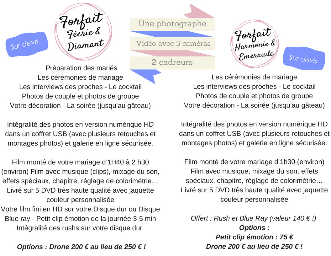 photographe videaste mariage montpellier