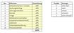 Kundenattraktivität Excel