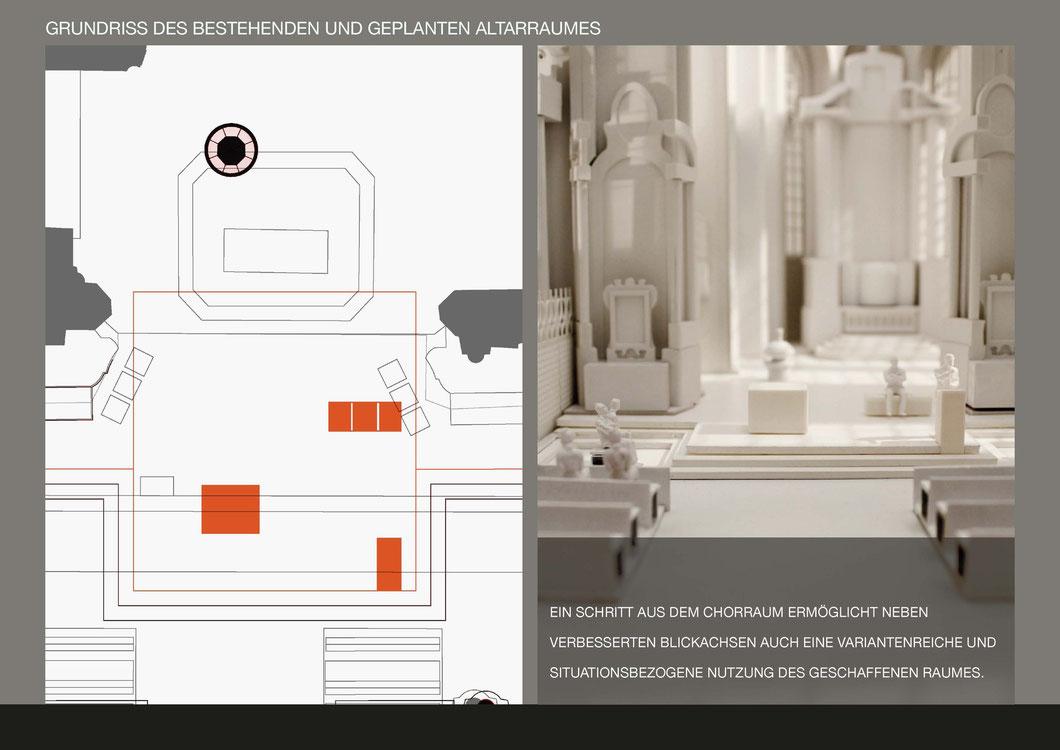 Adaptierung des Entwurfs  - Prozessbilder