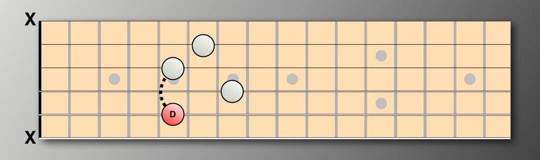 Dm7 chord - Dorian
