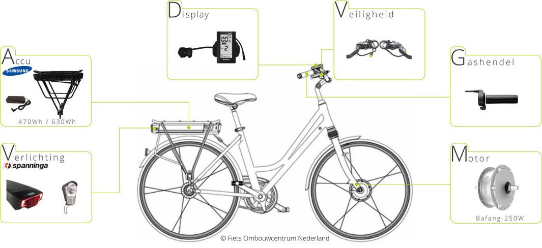 FON Ombouwset Voorwielmotor USB fon.bike Fiets Ombouwcentrum Nederland