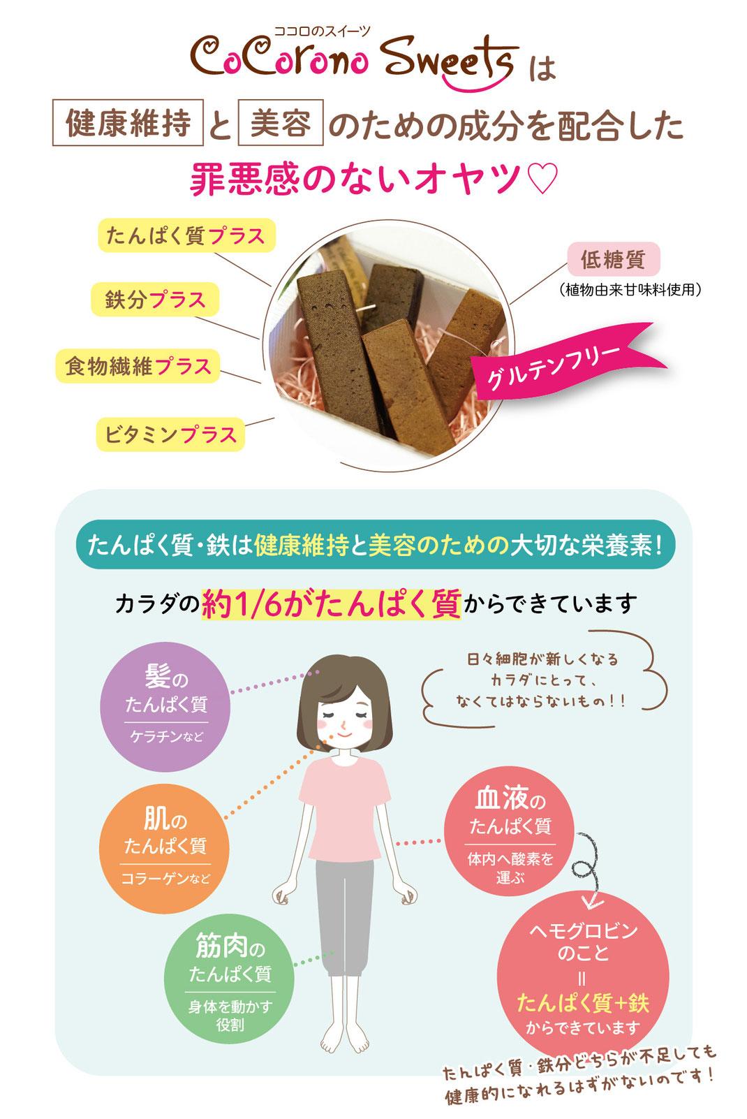 cocorono sweetsは健康維持と美容のための成分を配合した罪悪感のないオヤツ♡