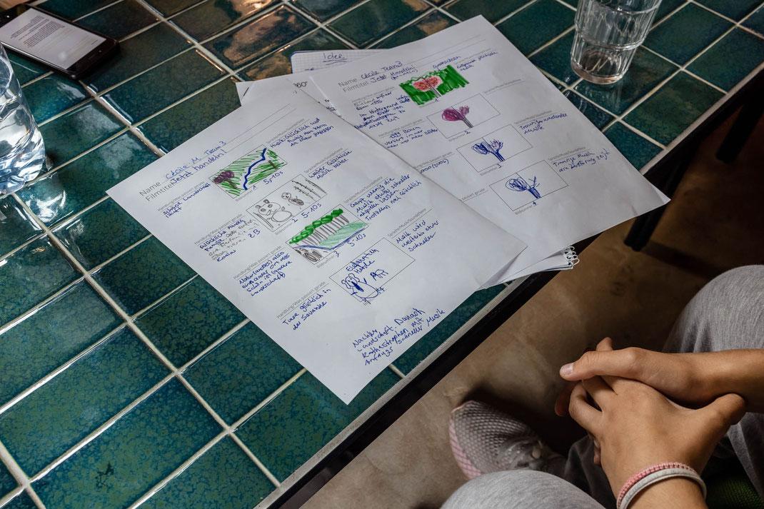 Beim Workshop entsteht eine erste Drehbuch-Skizze.