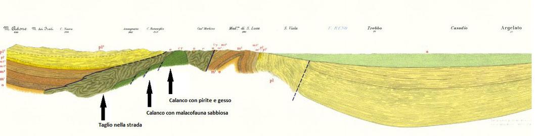 Da questa carta si intuisce come i movimenti tettonici abbiano cambiato le disposizioni degli strati dei vari periodi.