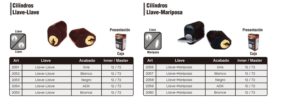 CILINDROS LLAVE MARIPOSA