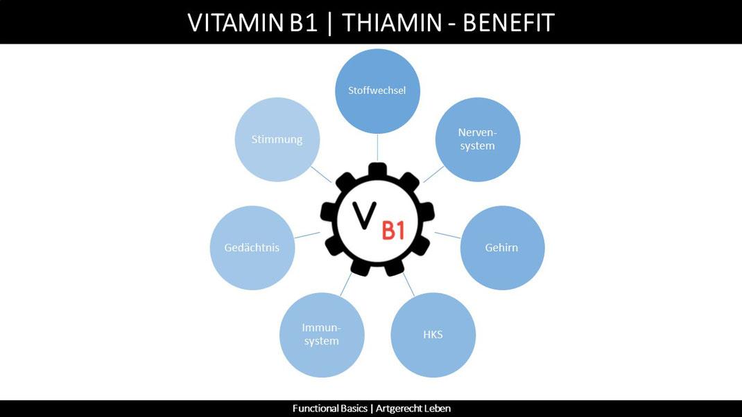 Vorteile von Vitamin B1