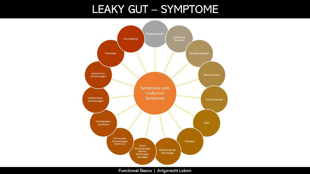 Leaky gut Symptome