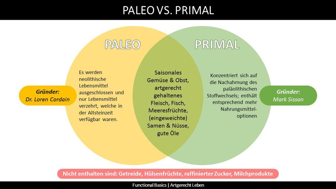 Wo sind die Unterschiede zwischen Paleo und Primal?