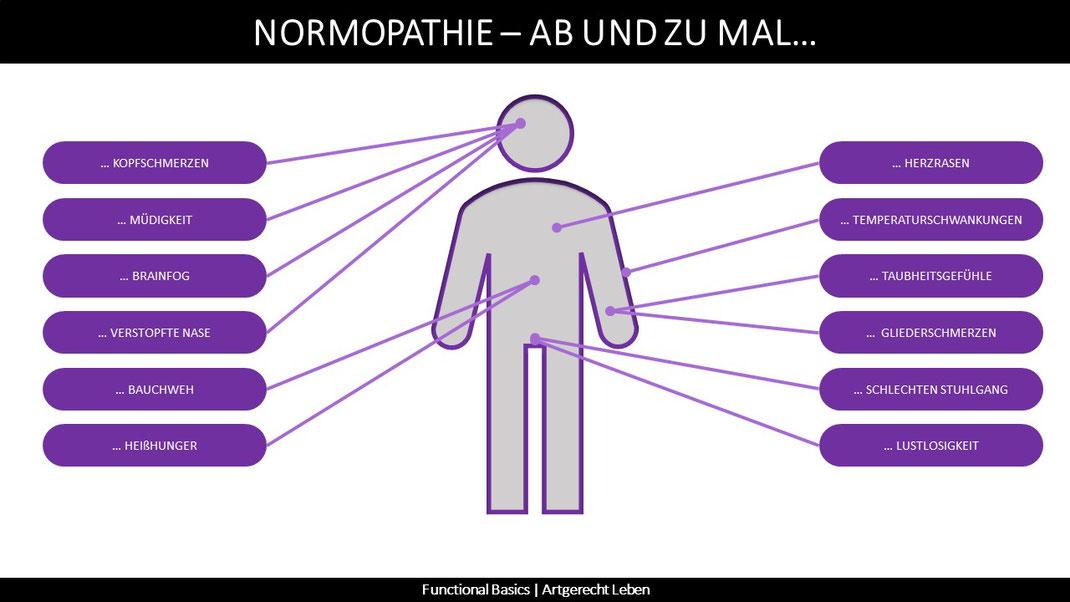 Was ist Normopathie?