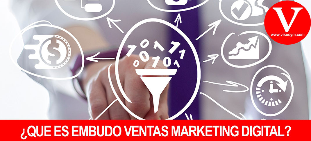 ¿QUE ES EMBUDO VENTAS MARKETING DIGITAL?