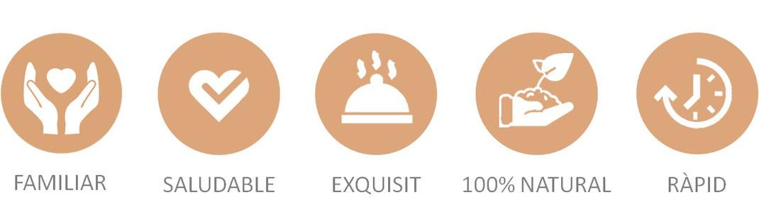 Descobreix-ne els beneficis de De Bona Pasta