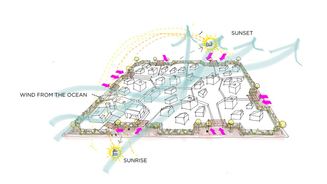Tulum Real Estate Houses for Sale Bioclimatic Bioarchitecture Green