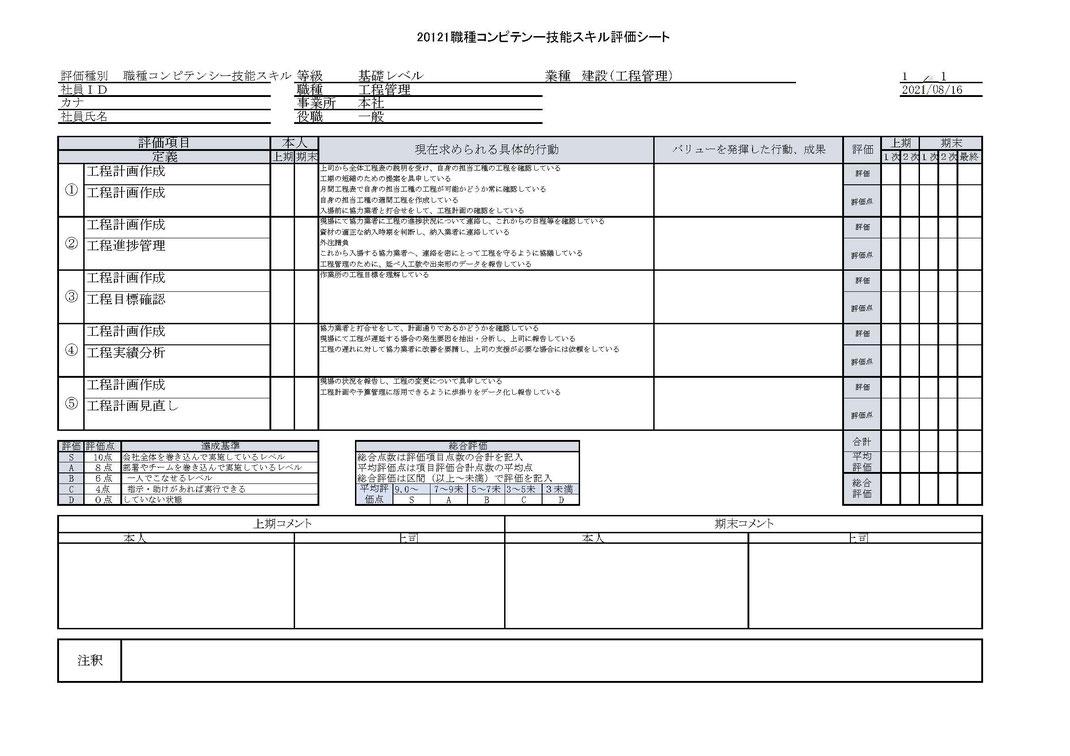 建設業の工程管理担当者の職種コンピテンシースキル評価シートの一例です。