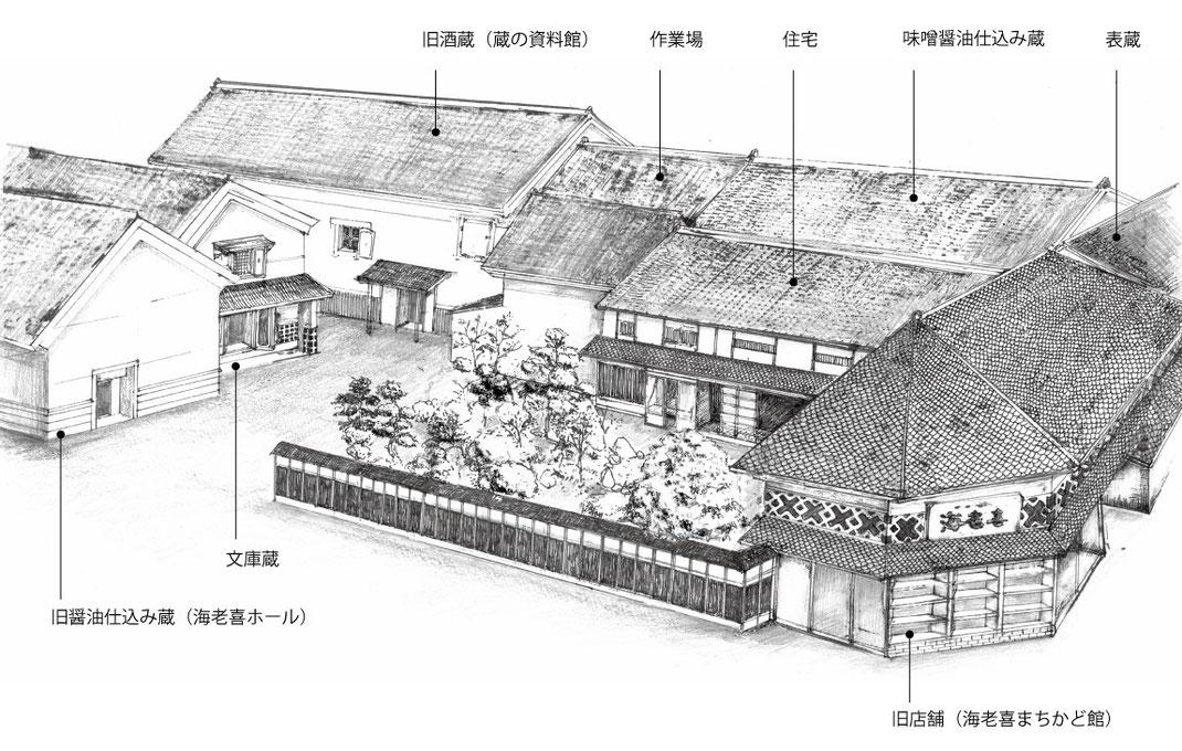 登米市登米町「みやぎの明治村」登録有形文化財「海老喜」の俯瞰図イラスト