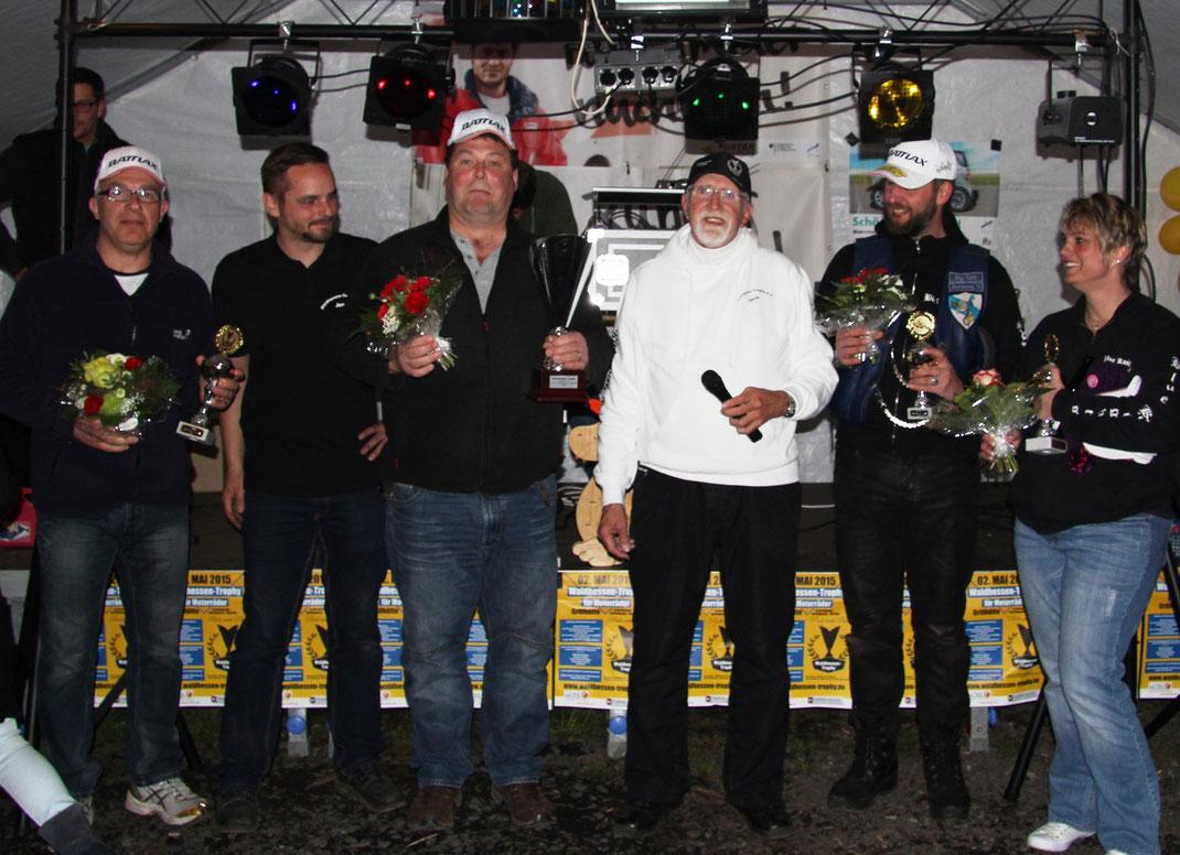 Gewinner 2014 - Thomas Acker