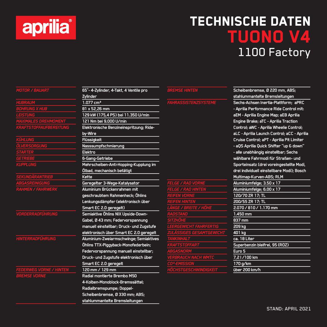 Technische Daten Aprilia Tuono V4 1100 Factory - Modell 2021 - E5
