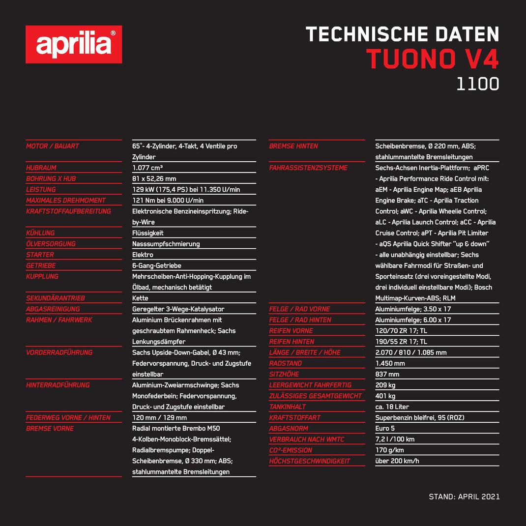 Technische Daten Aprilia Tuono V4 1100 - E5