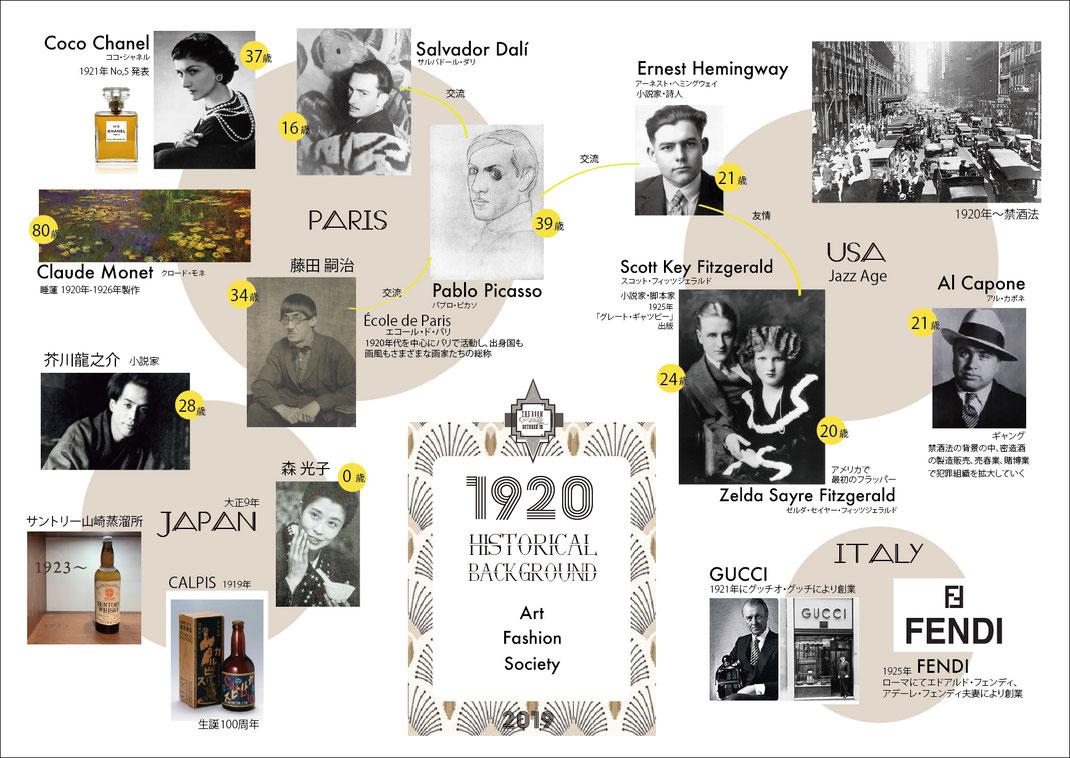 1920年に生きた人々 Chanel Picasso 藤田嗣治 芥川龍之介 フィッツジェラルド ヘミングウェイ ゼルダセイヤー クロードモネ