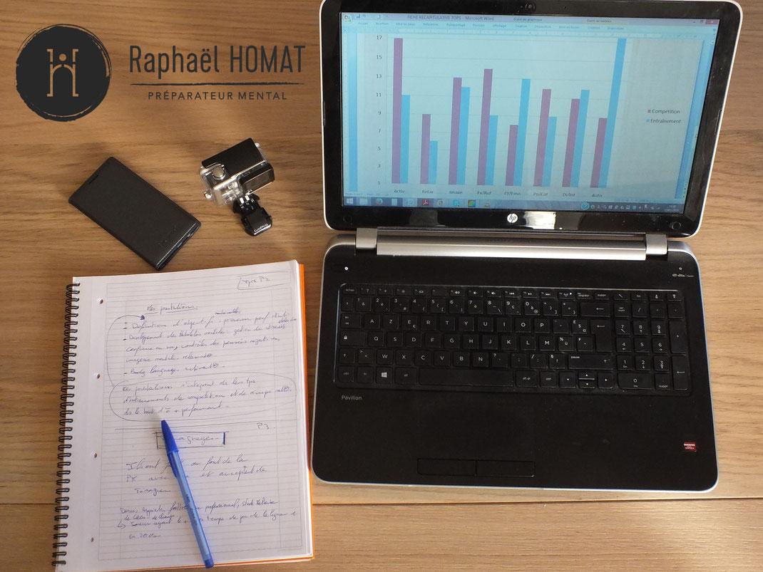 Raphaël Homat, préparateur mental, sport, stress, entreprise, angers, préparation mentale