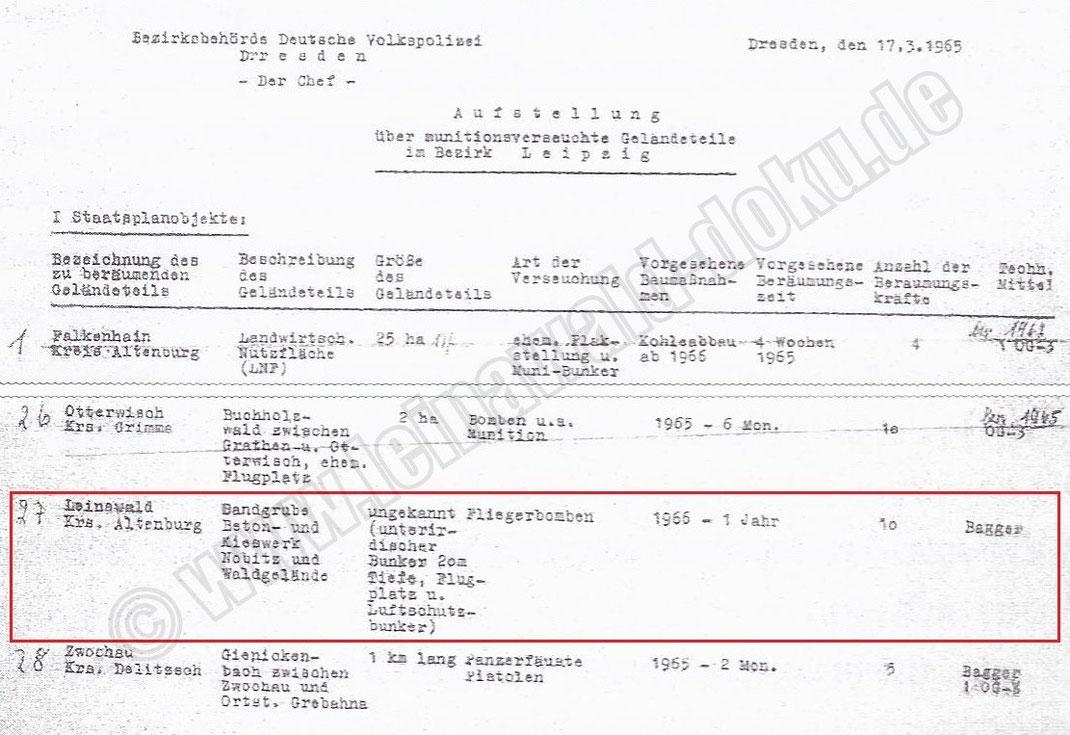 17. März 1965 Bezirksbehörde Deutsche Volkspolizei Dresden / Quelle: Ingenierbüro Thomas Hennicke für Militärische Altlasten und Kampfmittelräumung