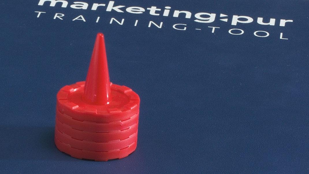 Positionierungskreuz Marketing nach Plan für Unternehmen, Produkte, Dienstleistungen und Teams