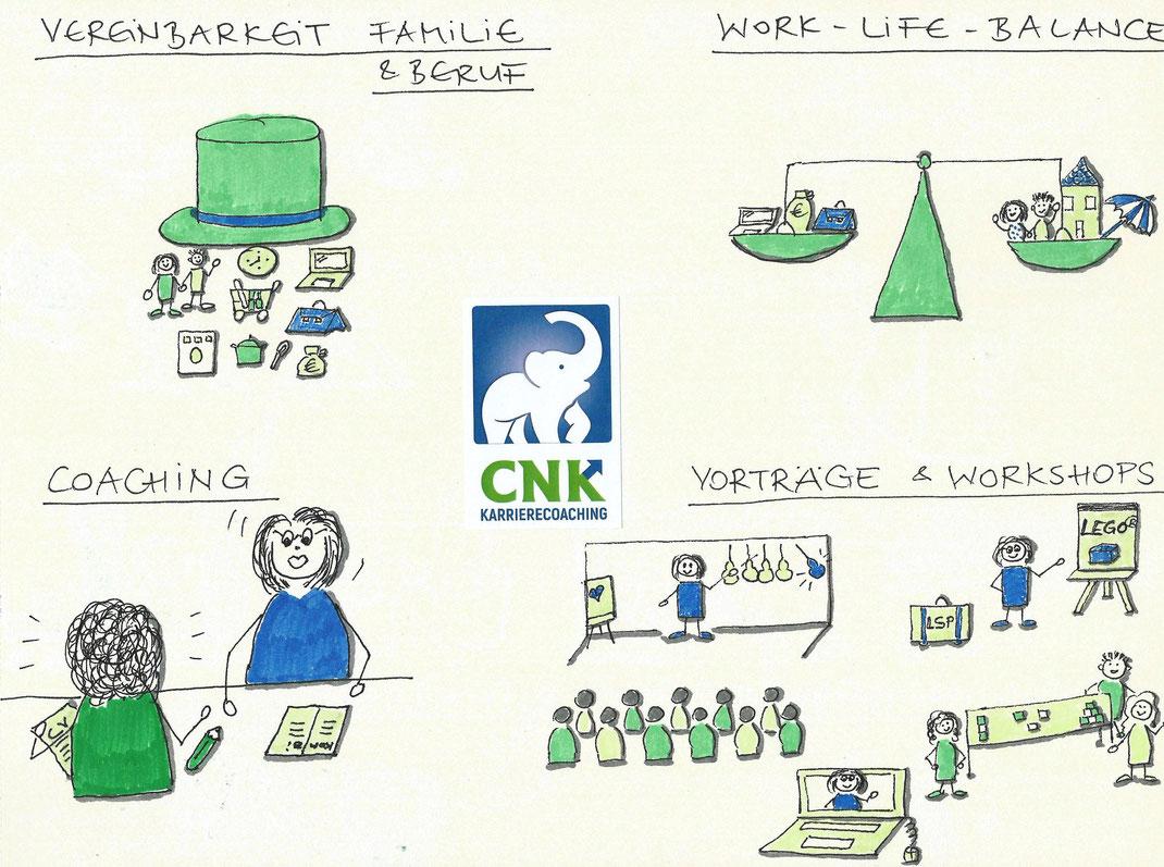 Sketchnotes in blau- grün- schwarz mit CNK-Angebot