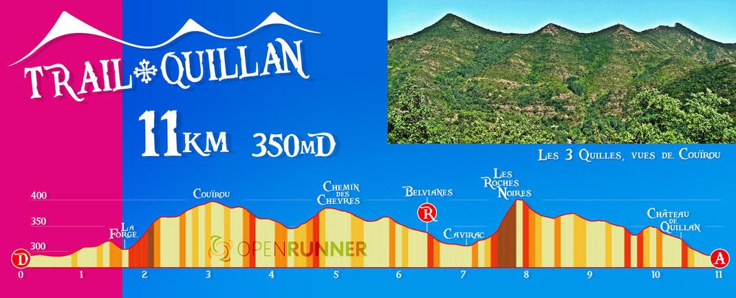 Trail Quillan - Profil 11km
